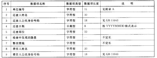 防火巡查记录数据结构