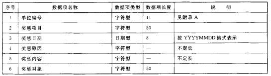 消防奖惩情况记录数据结构