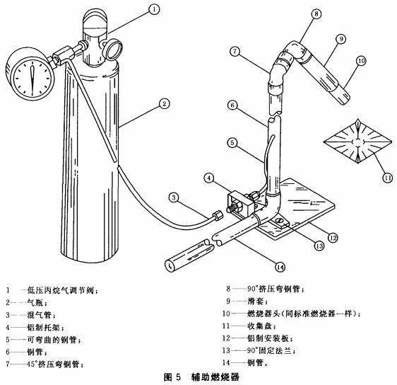 图5 辅助燃烧器