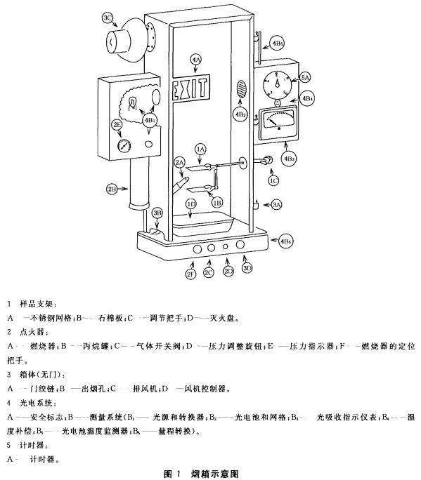 图1 烟箱示意图