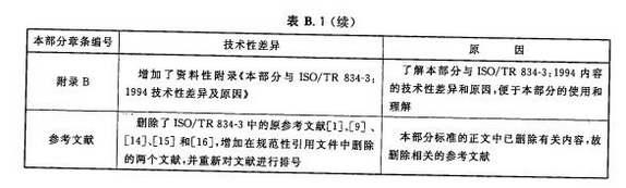 本部分与ISO/TR834-3: 1994技术性差异及原因(续)