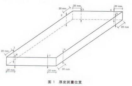 厚度测量位置