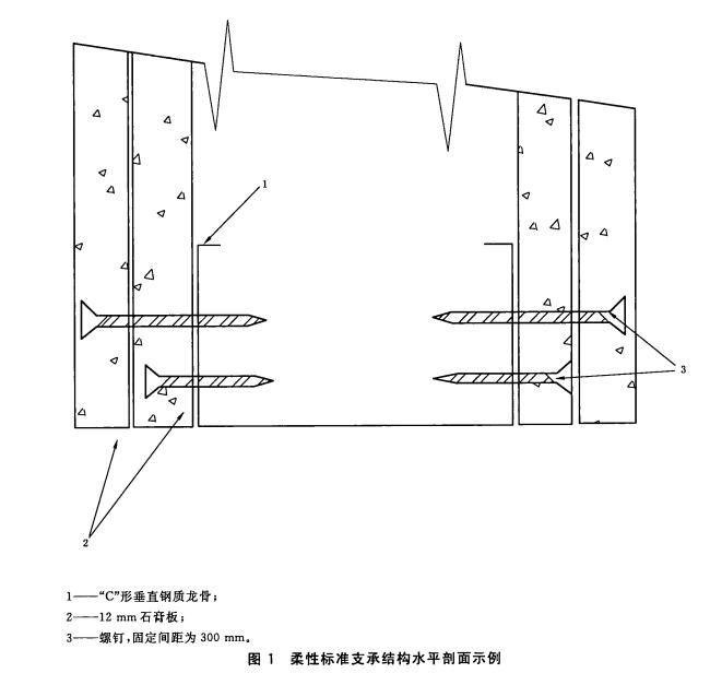 柔性标准支承结构水平剖面示例