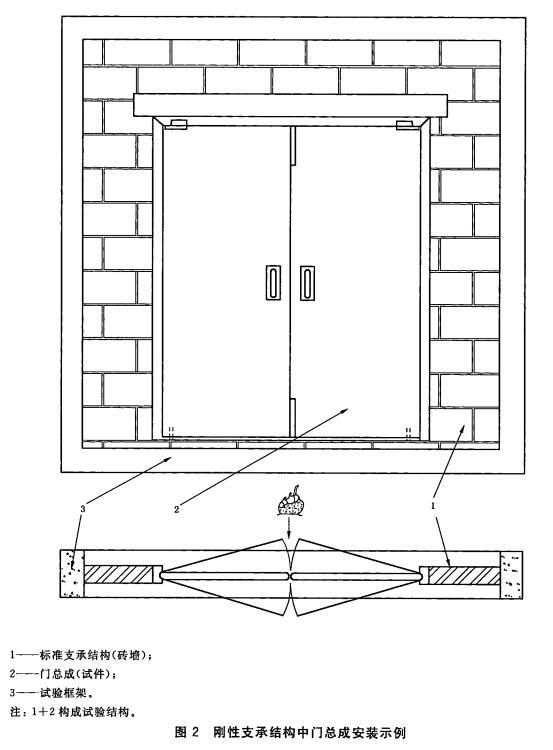 刚性支承结构中门总成安装示例