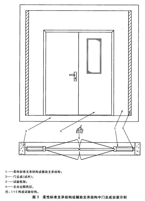 柔性标准支承结构或辅助支承结构中门总成安装示例