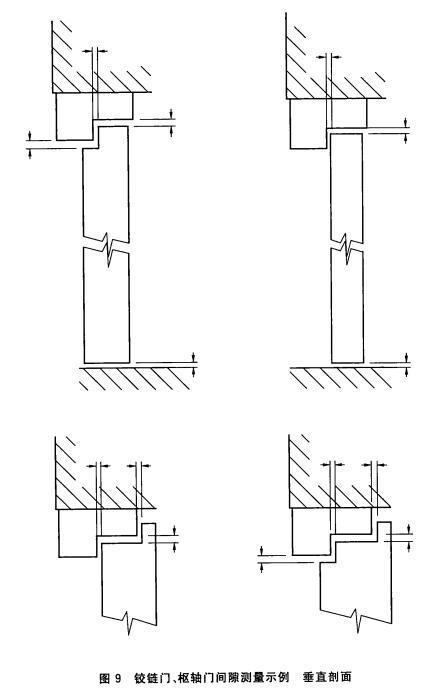 铰链门、枢轴门间隙测量示例垂直剖面