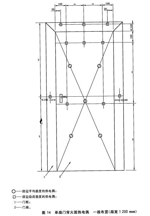 扇门背火面热电偶一般布置(扇宽1200mm)