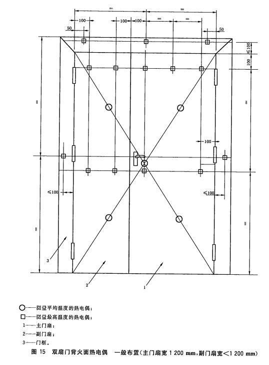 双扇门背火面热电偶一般布置(主门扇宽1200mm,副门扇宽<1200mm)