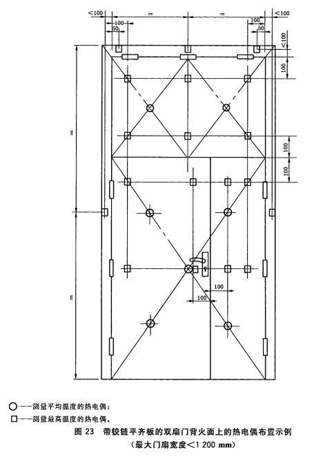 带铰链平齐板的双扇门背火面上的热电偶布置示例(最大门扇宽度<1200mm)