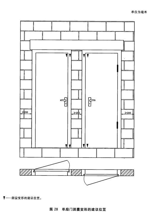 单扇门测量变形的建议位置