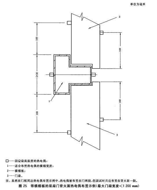 带横楣板的双扇门背火面热电偶布置示例(最大门扇宽度<1200mm)