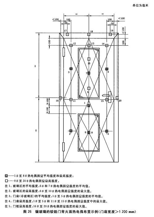镶玻璃的铰链门背火面热电偶布置示例(门扇宽度>1200mm)