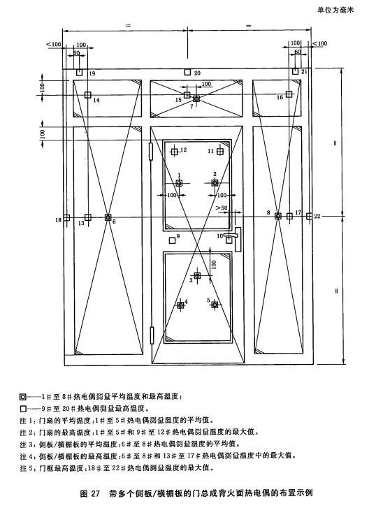 带多个侧板/横楣板的门总成背火面热电偶的布置示例