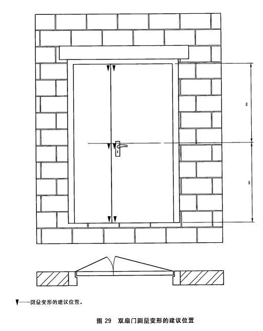 双扇门测量变形的建议位置