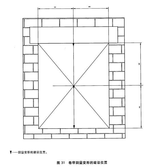 卷帘测量变形的建议位置
