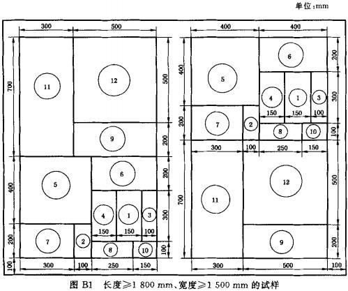 圖B1 長度≥1800mm、寬度≥1500mm的試樣