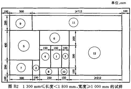 圖B2 1300mm≤長度<1800mm,寬度≥1000mm的試樣