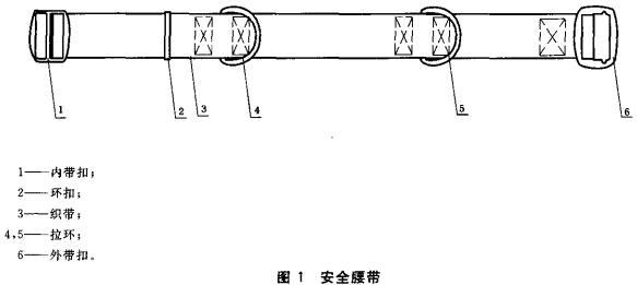 图1 安全腰带