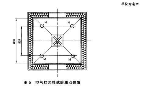 图5 空气均匀性试验测点位置