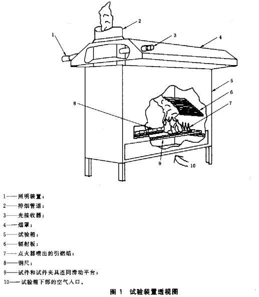 图1 试验装置透视图
