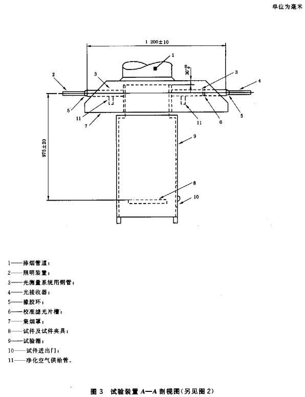 图3 试验装置A—A剖视图(另见图2)