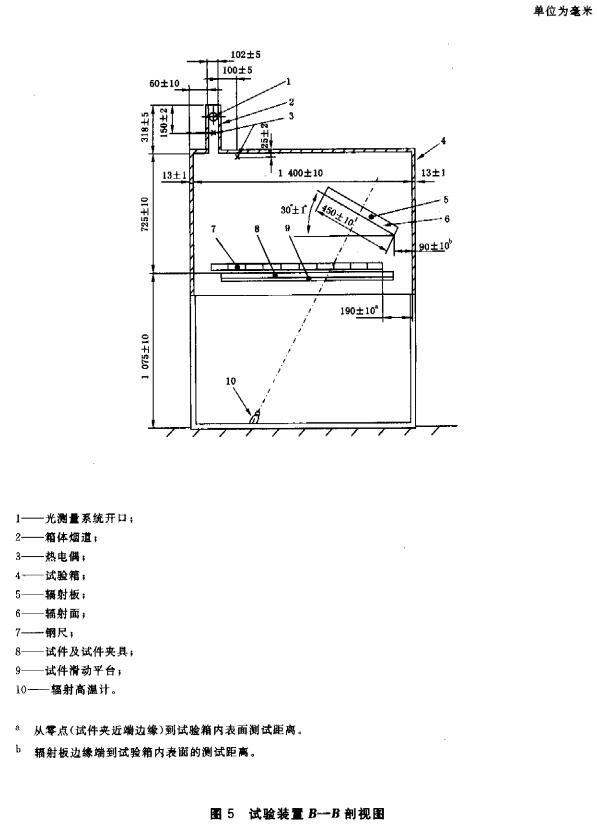 图5 试验装置B—B剖视图