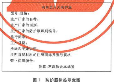 防护服标签示意图