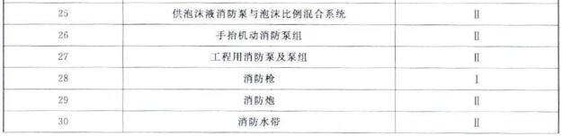 消防产品身份信息标志选用