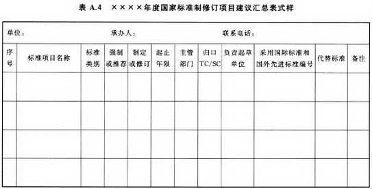 xxxx年度国家标准制修订项目建议汇总表式样