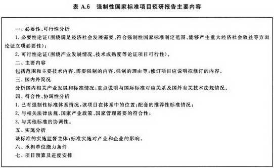 强制性国家标准项目预研报告主要内容