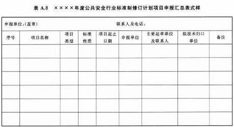 ×××××年度公共安全行业标准制修订计划项目申报汇总表式样