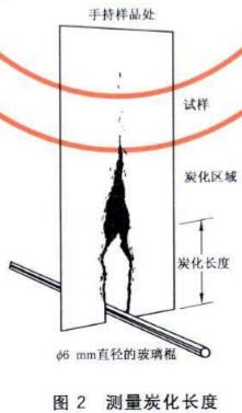 测量炭化长度