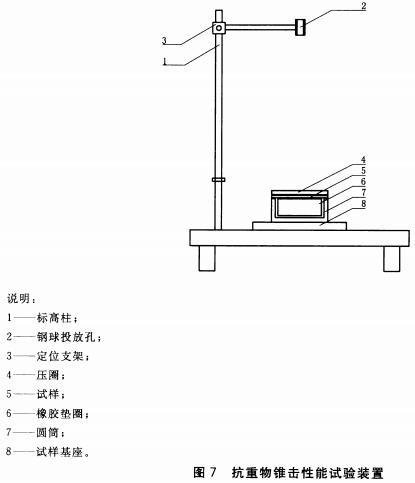 图7 抗重物锥击性能试验装置