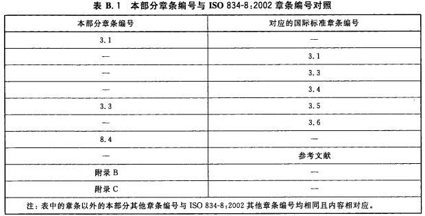 本部分章条编号与ISO 834-8:2002章条编号对照