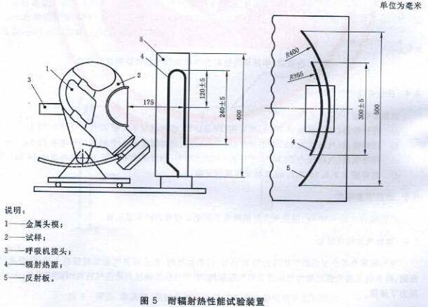 耐辐射热性能试验装置