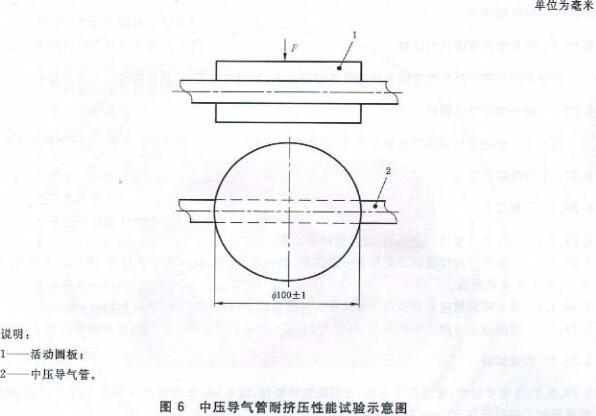 中压导气管耐挤压性能试验示意图