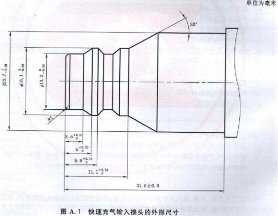 快速充气输入接头的外形尺寸