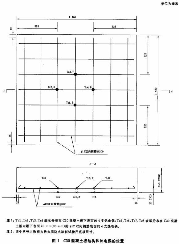 图1 C30混凝土板结构和热电偶的位置