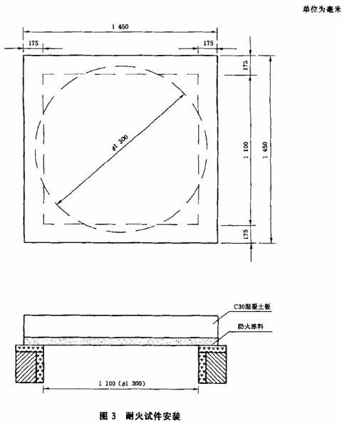 图3 耐火试件安装