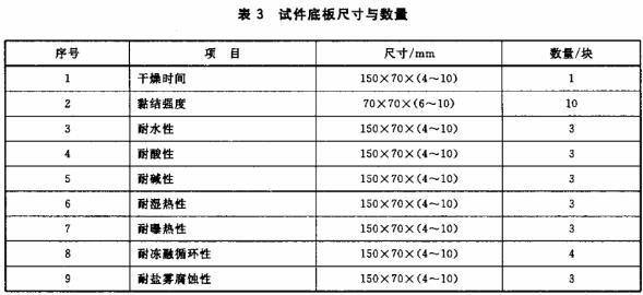 表3 试件底板尺寸与数量