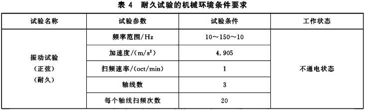 耐久试验的机械环境条件要求