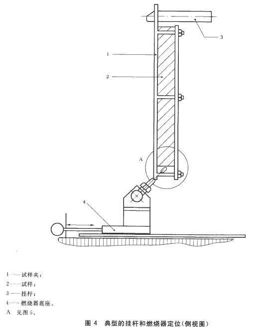 典型的挂杆和燃烧器定位(侧视图)