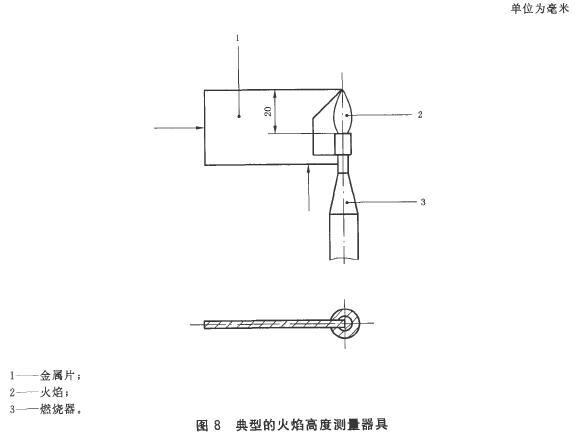 典型的火焰高度测量器具