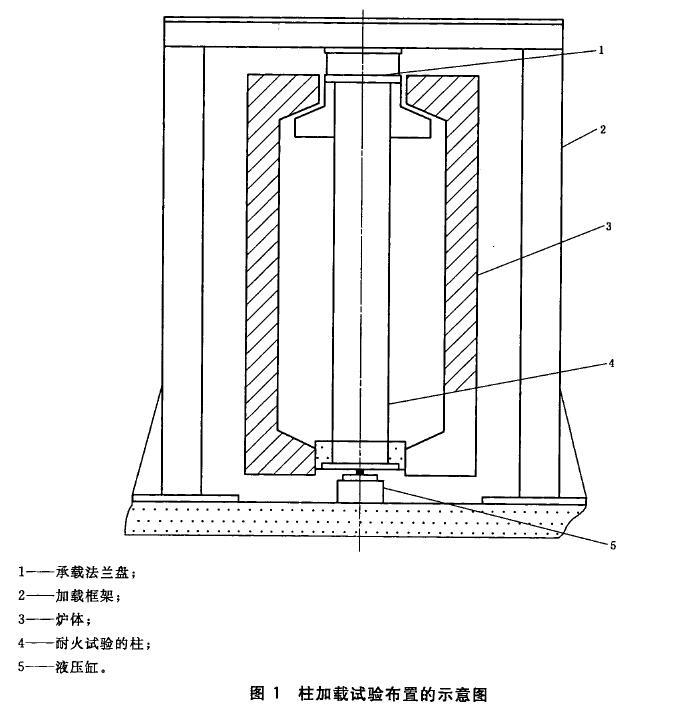 柱加载试验布置的示意图