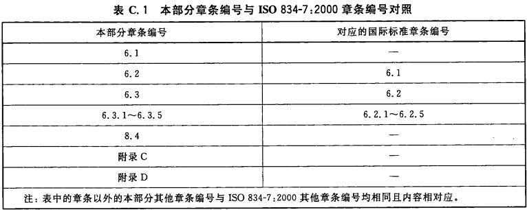 本部分章条编号与ISO 834-7:2000章条编号对照