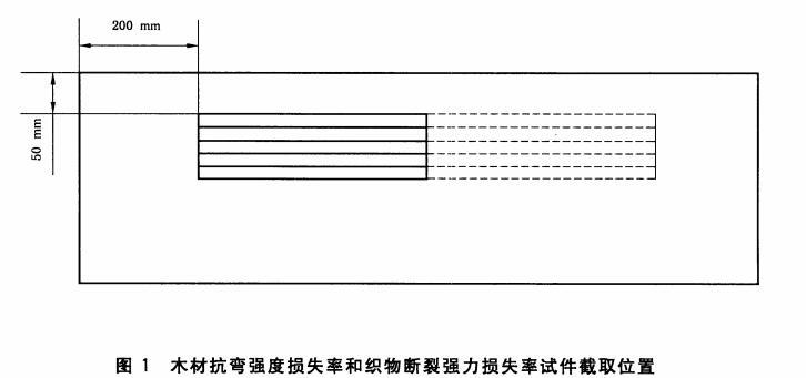木材抗弯强度损失率和织物断裂强力损失率试件截取位置