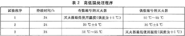 高低温处理程序
