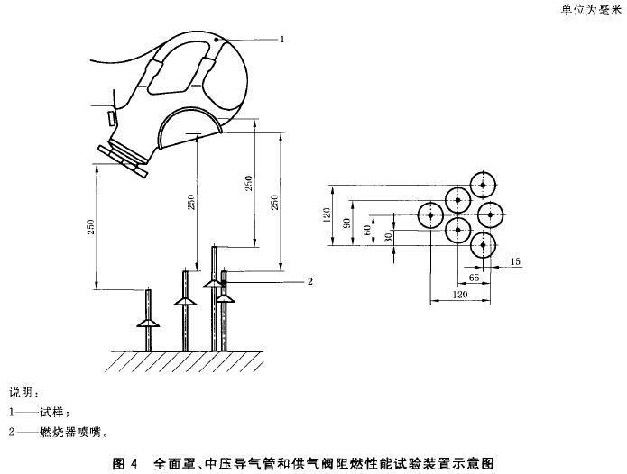 全面罩、中压导气管和供气阀阻燃性能试验装置示意图