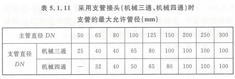 表5.1.11 采用支管接头(机械三通、机械四通)时支管的最大允许管径(mm)