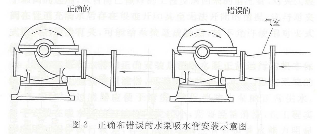 图2 正确和错误的水系吸水管安装示意图